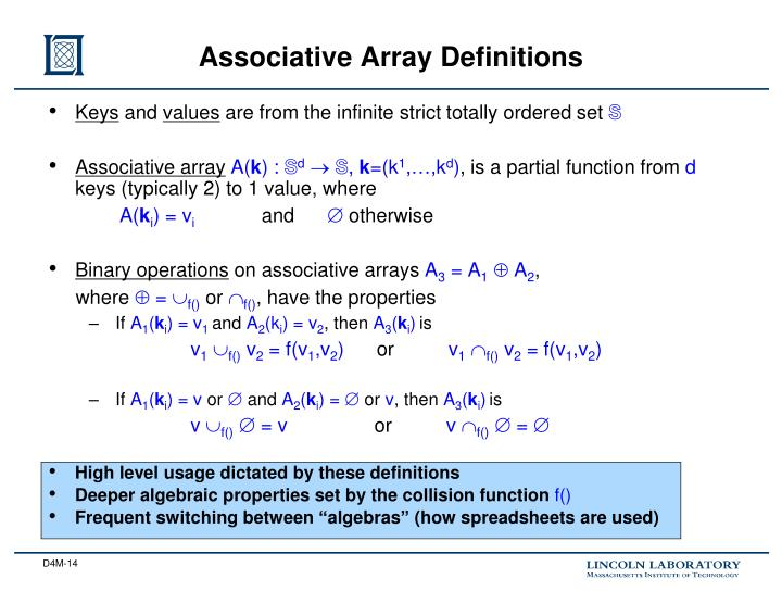 Associative Array Definitions