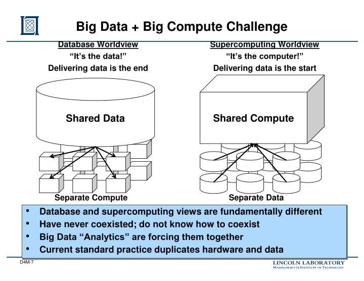 Big Data + Big Compute Challenge