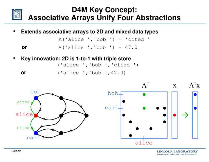 D4M Key Concept: