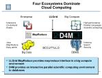 four ecosystems dominate cloud computing1
