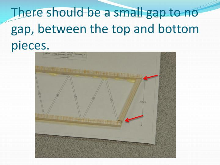 There should be a small gap to