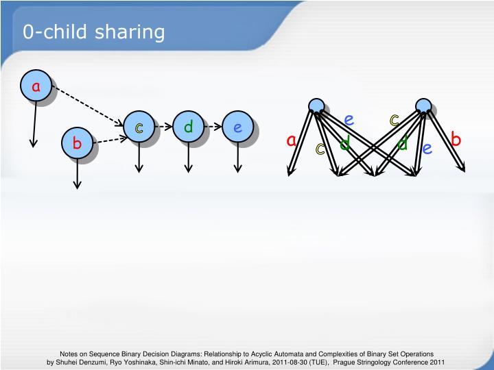 0-child sharing