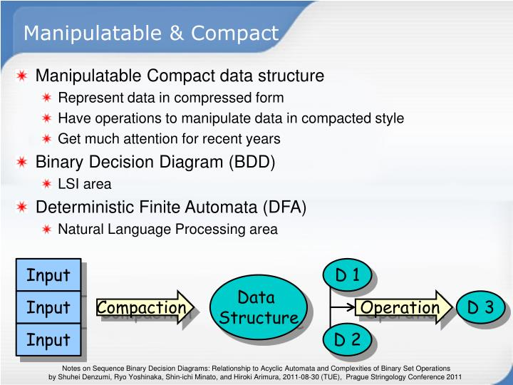 Manipulatable compact