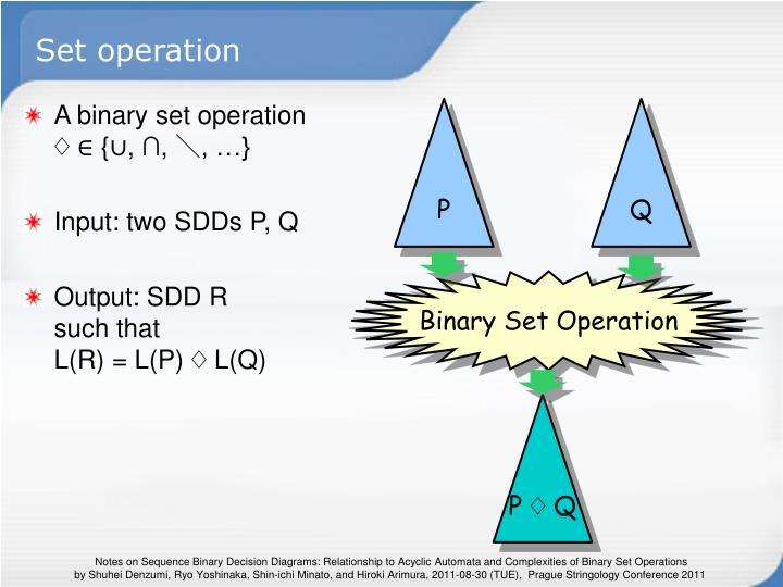 Set operation