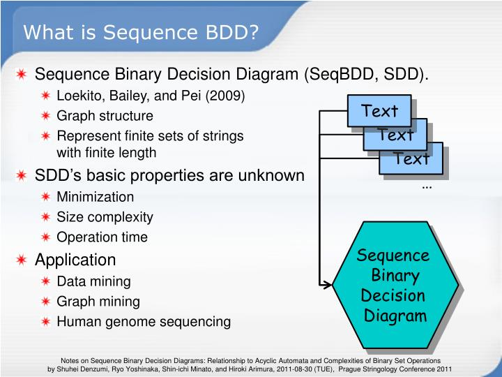 What is Sequence BDD?