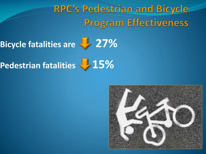 RPC's Pedestrian and Bicycle Program Effectiveness