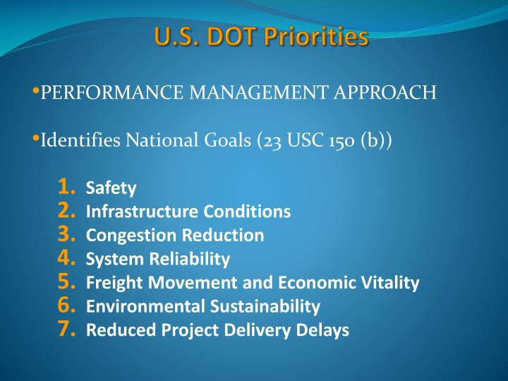 U.S. DOT Priorities