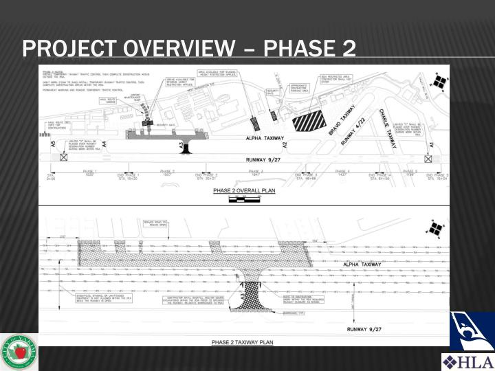 Project Overview – Phase 2