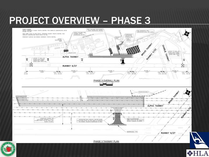 Project Overview – Phase 3