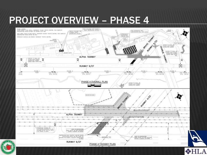 Project Overview – Phase 4