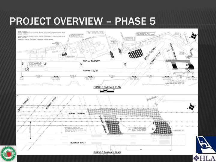 Project Overview – Phase 5