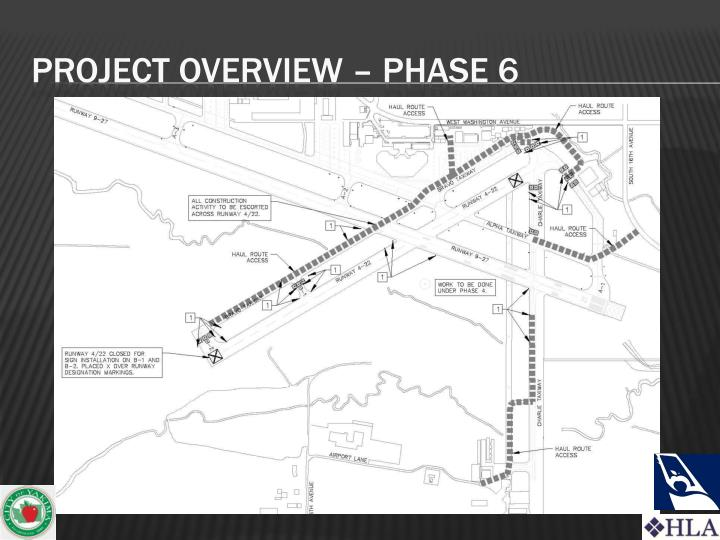 Project Overview – Phase 6