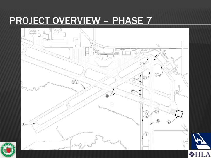 Project Overview – Phase 7