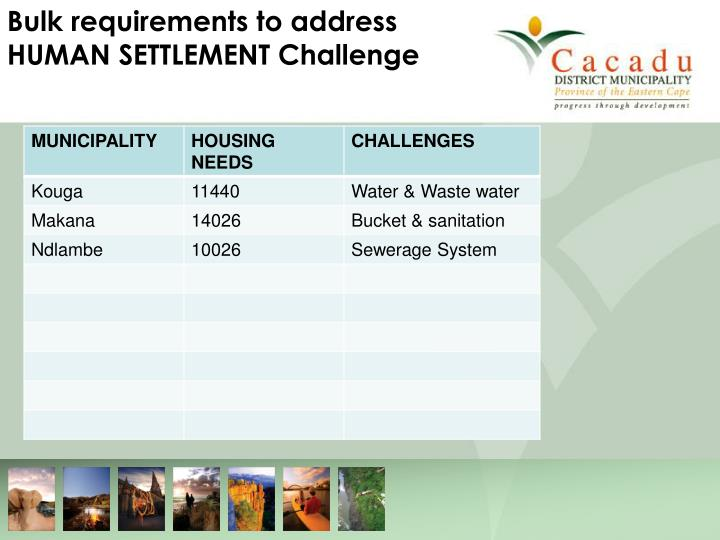 Bulk requirements to address HUMAN SETTLEMENT Challenge