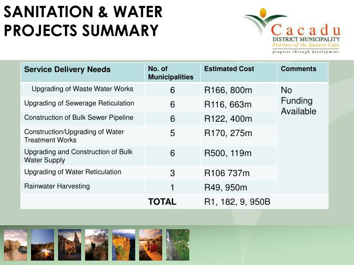 SANITATION & WATER PROJECTS SUMMARY