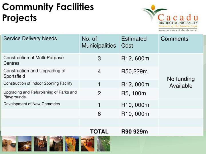 Community Facilities Projects