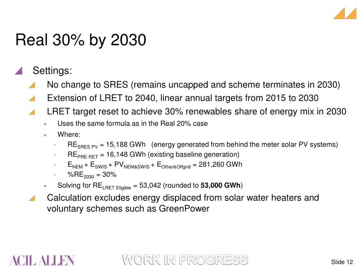 Real 30% by 2030