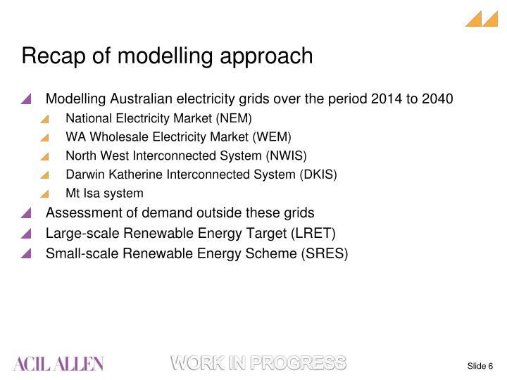 Recap of modelling approach