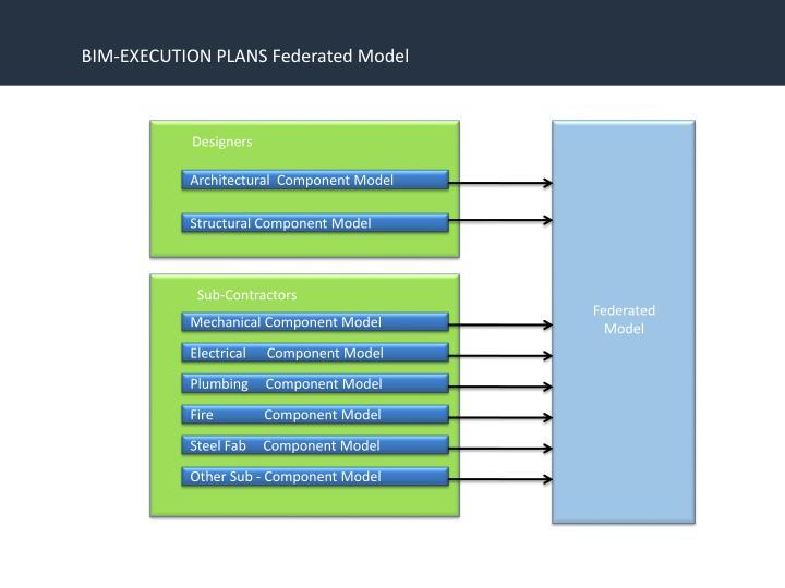 BIM-EXECUTION PLANS Federated Model