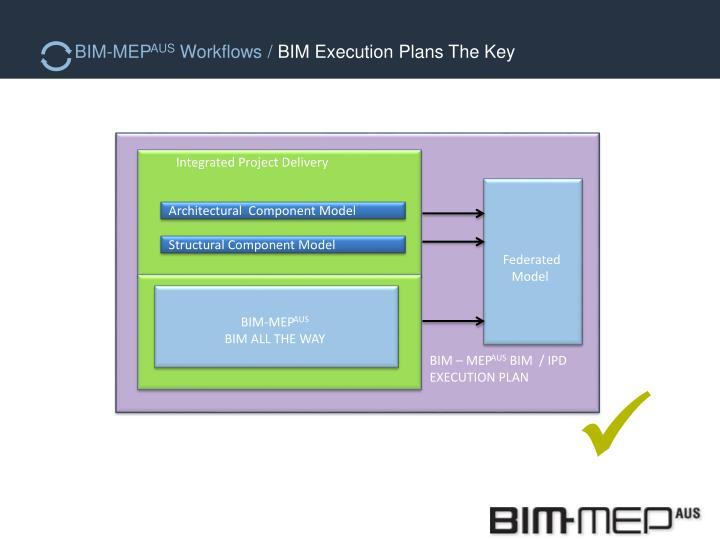 BIM-MEP