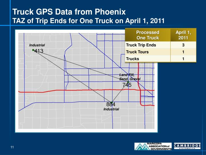 Truck GPS Data from Phoenix