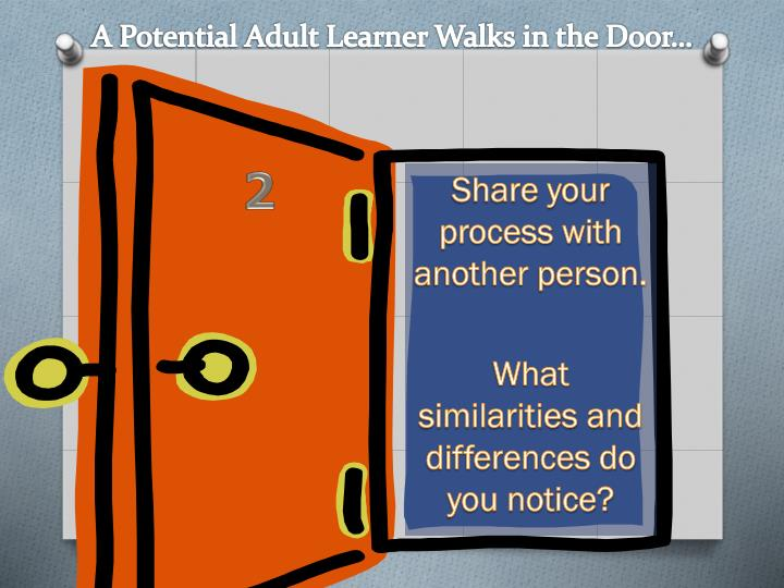 A Potential Adult Learner Walks in the Door…