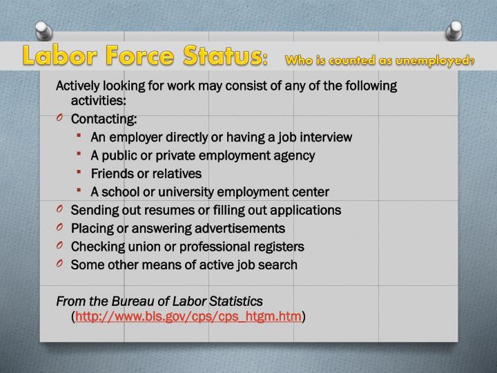 Labor Force Status: