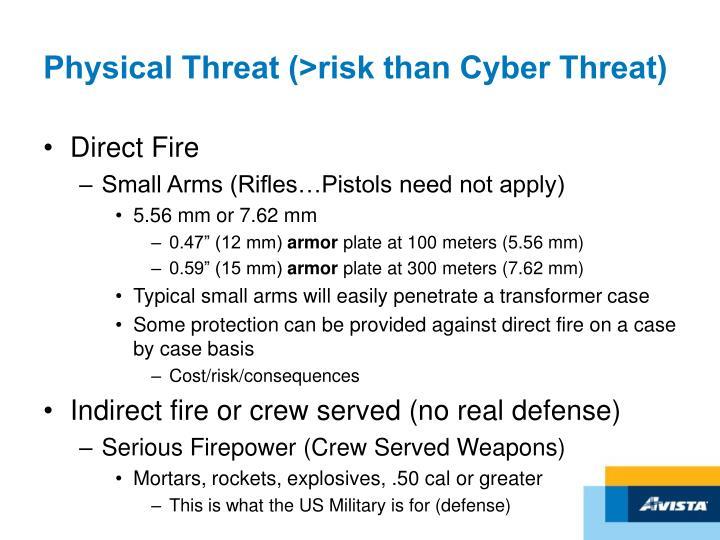 Physical Threat (>risk than Cyber Threat)