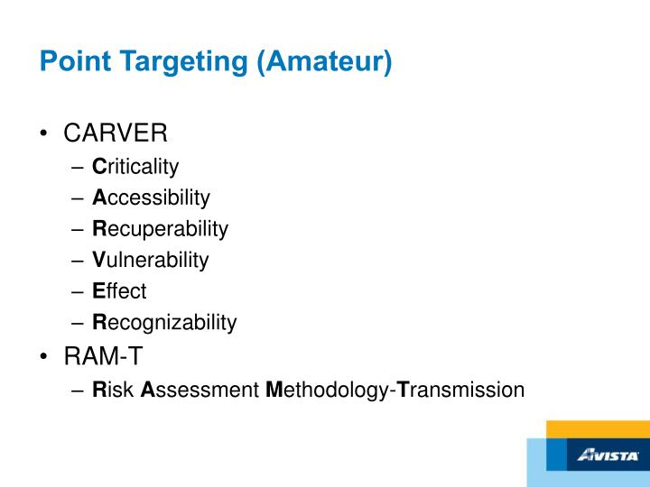 Point Targeting (Amateur)
