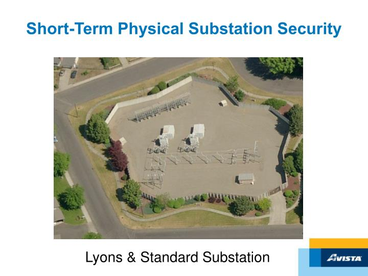 Short-Term Physical Substation Security