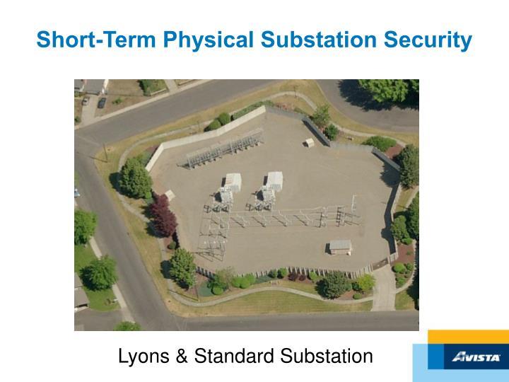 Short-Term Physical Substation Security