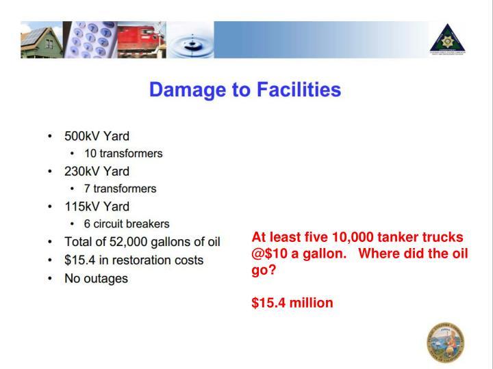 At least five 10,000 tanker trucks