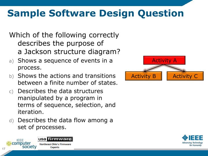Sample Software Design Question
