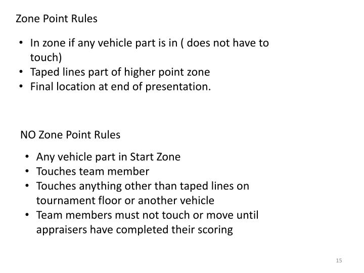 Zone Point Rules