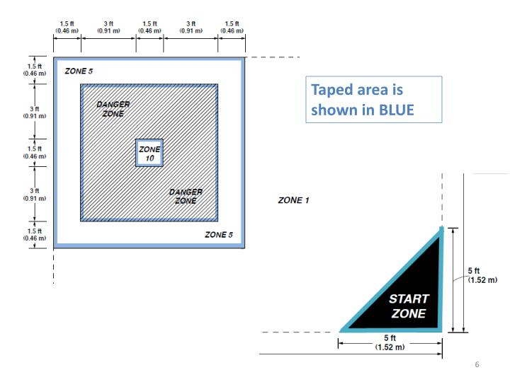 Taped area is shown in BLUE