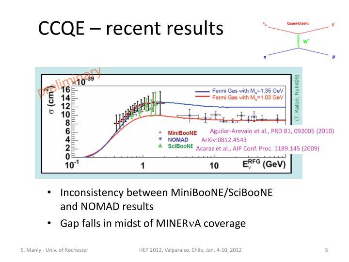 CCQE – recent results