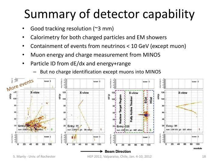 Summary of detector capability