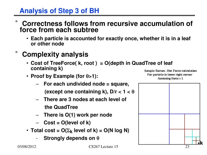 Analysis of Step 3 of BH