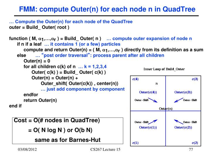 FMM: compute Outer(n) for each node n in QuadTree