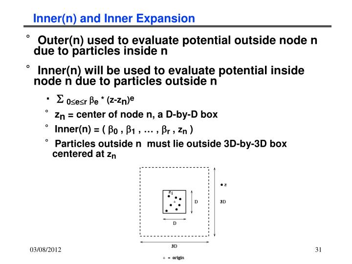 Inner(n) and Inner Expansion