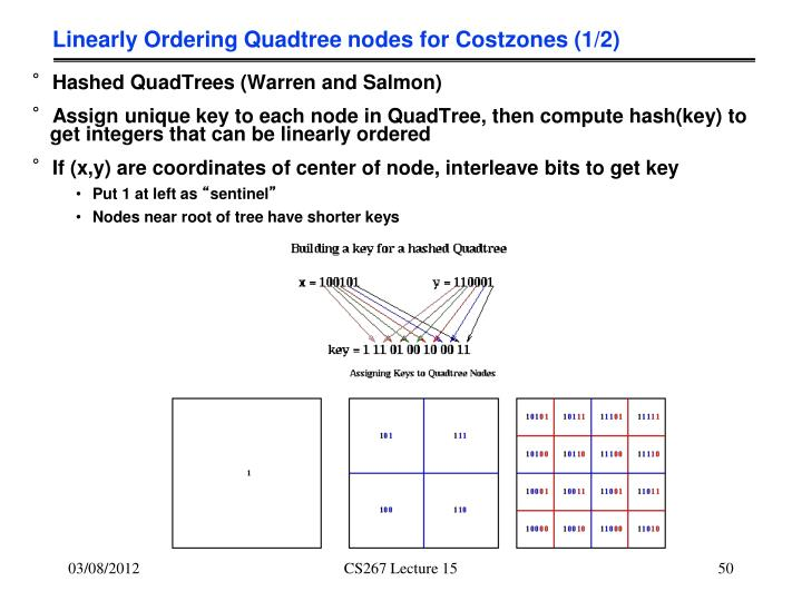 Linearly Ordering Quadtree nodes for Costzones (1/2)