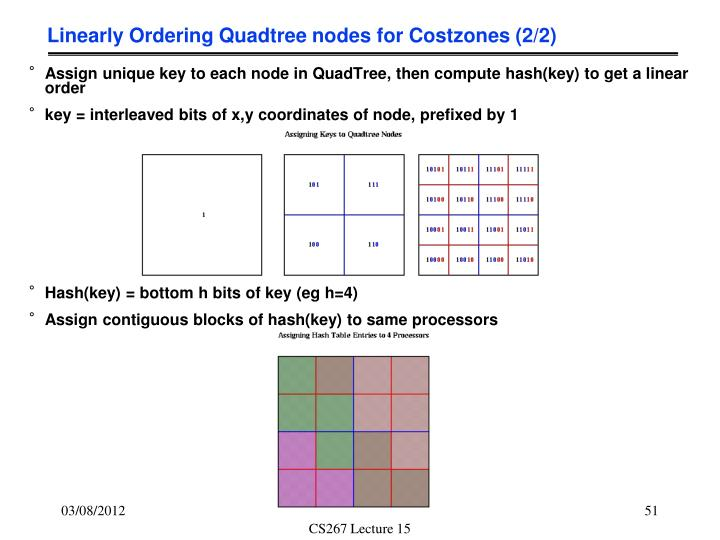 Linearly Ordering Quadtree nodes for Costzones (2/2)