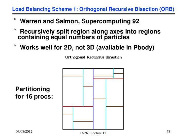 Load Balancing Scheme 1: Orthogonal Recursive Bisection (ORB)