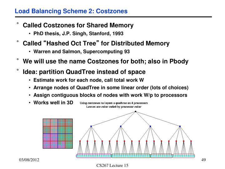 Load Balancing Scheme 2: Costzones