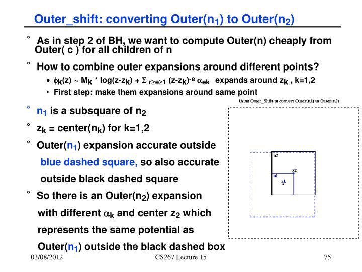 Outer_shift: converting Outer(n