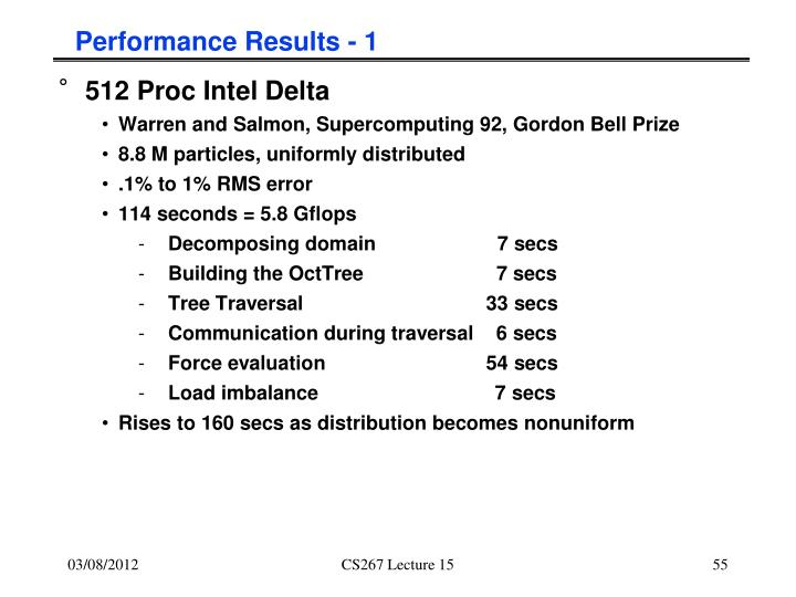 Performance Results - 1