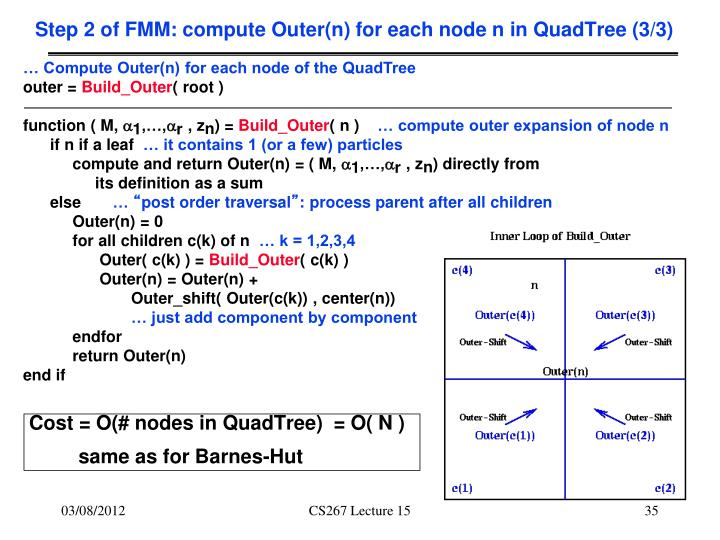 Step 2 of FMM: compute Outer(n) for each node n in