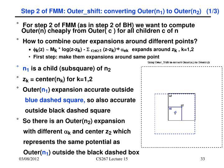 Step 2 of FMM:
