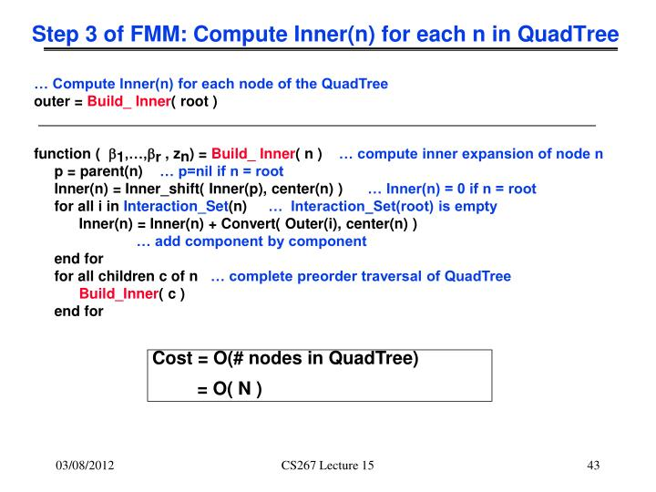 Step 3 of FMM: Compute Inner(n) for each n in QuadTree