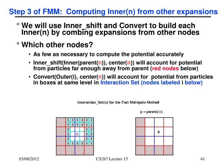 Step 3 of FMM:  Computing Inner(n) from other expansions